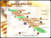 Pitch_diagram.jpg