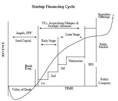 StartupFunding.jpg